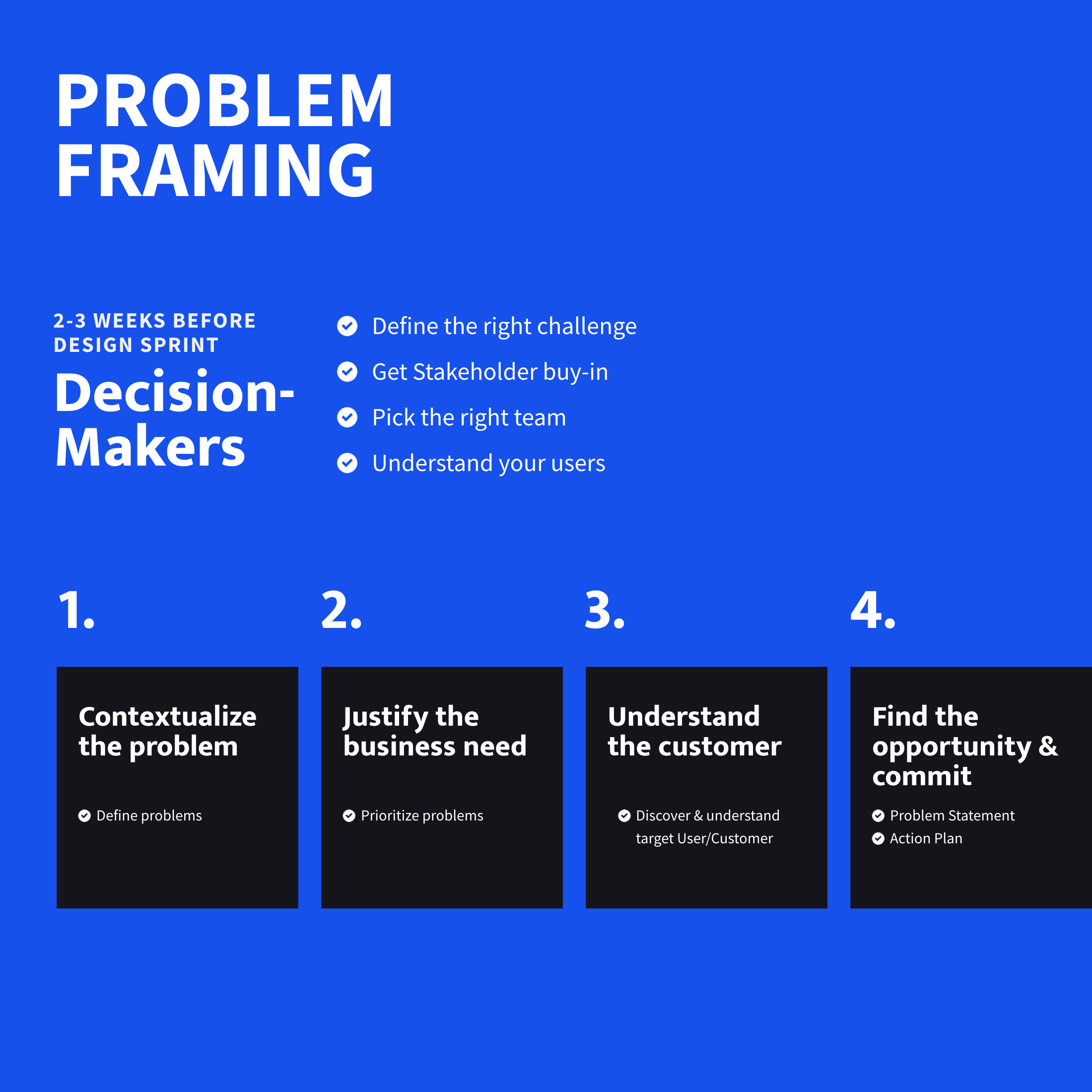 Problem Framing with Decision Makers - design sprint academy